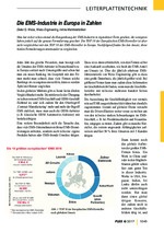 Die EMS-Industrie in Europa in Zahlen