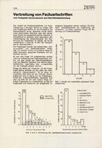 Verbreitung von Fachzeitschriften vom Fachgebiet Galvanotechnik und Oberflächenbehandlung