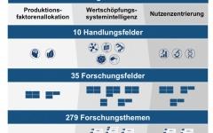 Stories.Redaktion GT.Bilder Aktuelles.2018 09 Fraunhofernsp 263